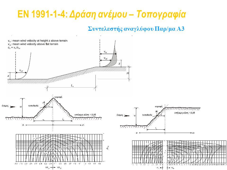 EN 1991-1-4: Δράση ανέμου – Τοπογραφία Συντελεστής αναγλύφου Παρ/μα Α3