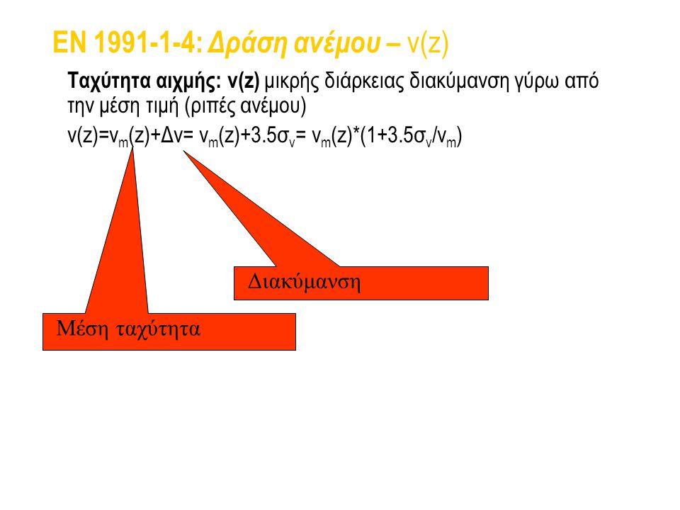EN 1991-1-4: Δράση ανέμου – v(z) Μέση ταχύτητα Διακύμανση Ταχύτητα αιχμής: v(z) μικρής διάρκειας διακύμανση γύρω από την μέση τιμή (ριπές ανέμου) v(z)