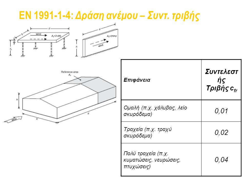 EN 1991-1-4: Δράση ανέμου – Συντ. τριβής Επιφάνεια Συντελεστ ής Τριβής c fr Ομαλή (π.χ. χάλυβας, λείο σκυρόδεμα) 0,01 Τραχεία (π.χ. τραχύ σκυρόδεμα) 0