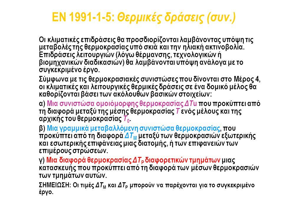 EN 1991-1-5: Θερμικές δράσεις (συν.) Οι κλιματικές επιδράσεις θα προσδιορίζονται λαμβάνοντας υπόψη τις μεταβολές της θερμοκρασίας υπό σκιά και την ηλι