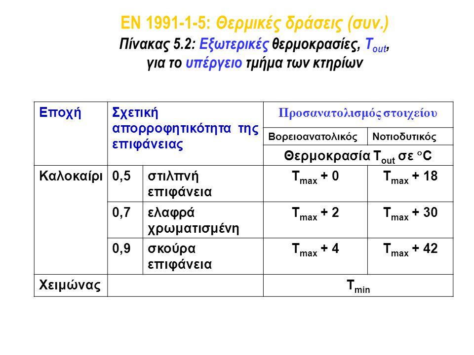 EN 1991-1-5: Θερμικές δράσεις (συν.) Πίνακας 5.2: Εξωτερικές θερμοκρασίες, Τ out, για το υπέργειο τμήμα των κτηρίων ΕποχήΣχετική απορροφητικότητα της