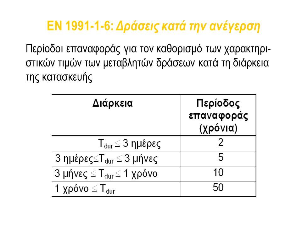 EN 1991-1-6: Δράσεις κατά την ανέγερση Περίοδοι επαναφοράς για τον καθορισμό των χαρακτηρι- στικών τιμών των μεταβλητών δράσεων κατά τη διάρκεια της κ
