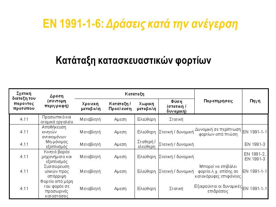 EN 1991-1-6: Δράσεις κατά την ανέγερση Κατάταξη κατασκευαστικών φορτίων
