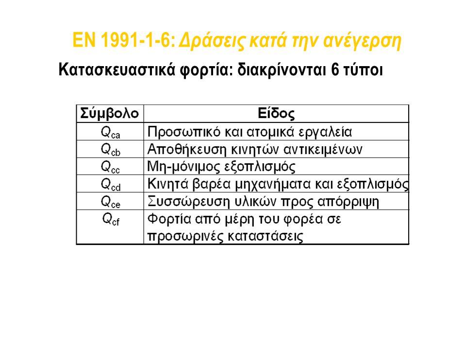 EN 1991-1-6: Δράσεις κατά την ανέγερση Κατασκευαστικά φορτία: διακρίνονται 6 τύποι