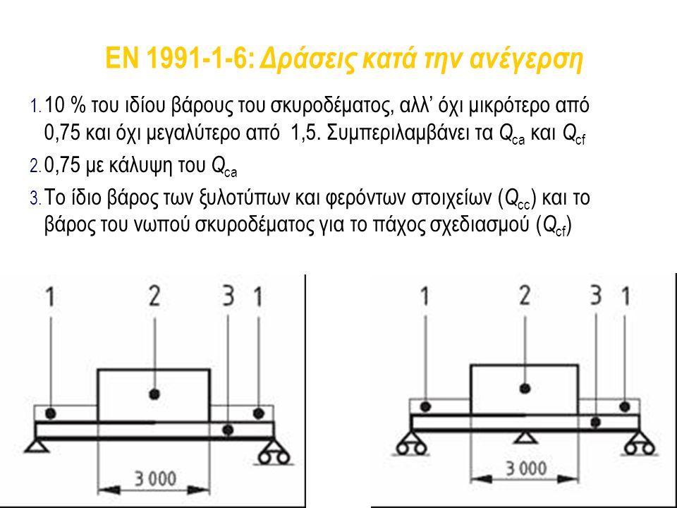 EN 1991-1-6: Δράσεις κατά την ανέγερση 1. 10 % του ιδίου βάρους του σκυροδέματος, αλλ' όχι μικρότερο από 0,75 και όχι μεγαλύτερο από 1,5. Συμπεριλαμβά