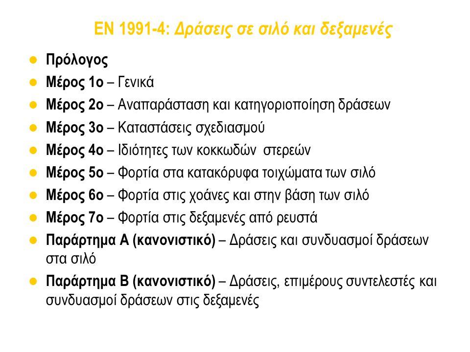 EN 1991-4: Δράσεις σε σιλό και δεξαμενές Πρόλογος Μέρος 1ο – Γενικά Μέρος 2ο – Αναπαράσταση και κατηγοριοποίηση δράσεων Μέρος 3ο – Καταστάσεις σχεδιασ