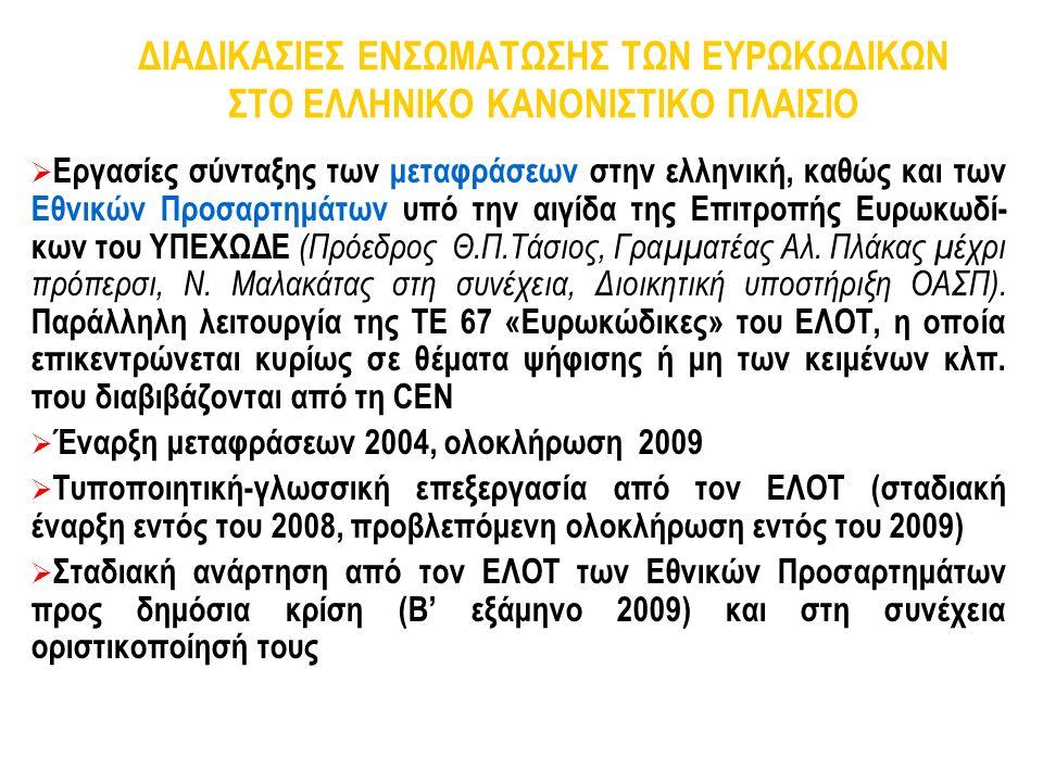 ΔΙΑΔΙΚΑΣΙΕΣ ΕΝΣΩΜΑΤΩΣΗΣ ΤΩΝ ΕΥΡΩΚΩΔΙΚΩΝ ΣΤΟ ΕΛΛΗΝΙΚΟ ΚΑΝΟΝΙΣΤΙΚΟ ΠΛΑΙΣΙΟ  Εργασίες σύνταξης των μεταφράσεων στην ελληνική, καθώς και των Εθνικών Προσ