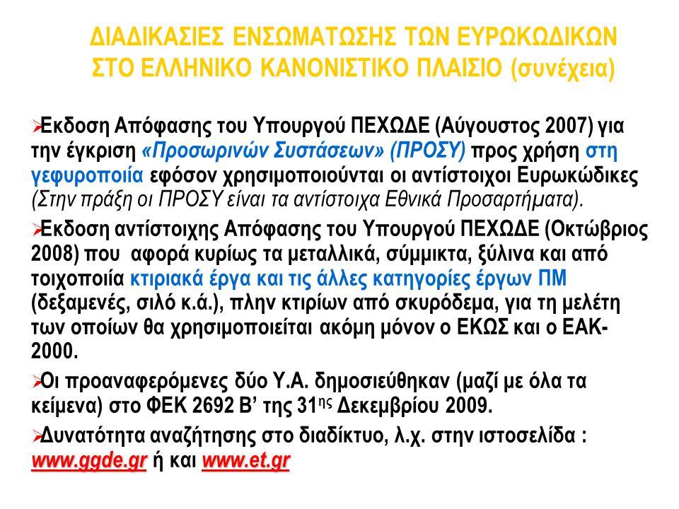 ΔΙΑΔΙΚΑΣΙΕΣ ΕΝΣΩΜΑΤΩΣΗΣ ΤΩΝ ΕΥΡΩΚΩΔΙΚΩΝ ΣΤΟ ΕΛΛΗΝΙΚΟ ΚΑΝΟΝΙΣΤΙΚΟ ΠΛΑΙΣΙΟ (συνέχεια)  Εκδοση Απόφασης του Υπουργού ΠΕΧΩΔΕ (Αύγουστος 2007) για την έγκ