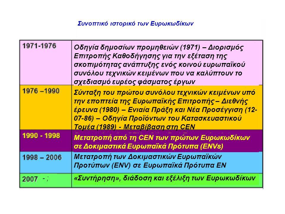 EN 1991-1-6: Δράσεις κατά την ανέγερση Περίοδοι επαναφοράς για τον καθορισμό των χαρακτηρι- στικών τιμών των μεταβλητών δράσεων κατά τη διάρκεια της κατασκευής