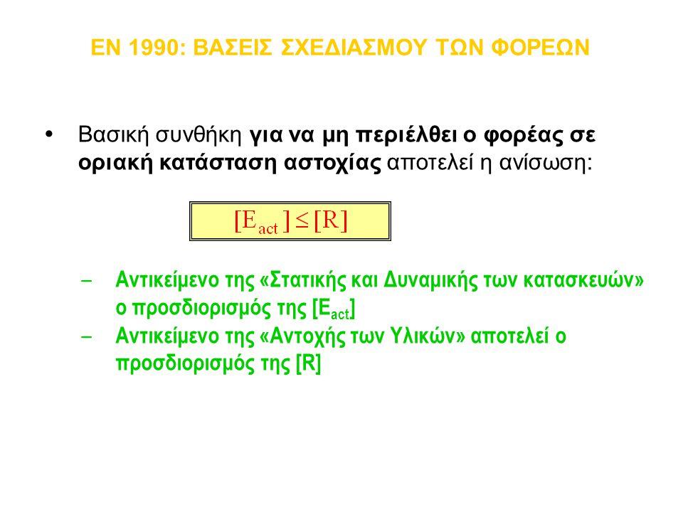 EN 1990: ΒΑΣΕΙΣ ΣΧΕΔΙΑΣΜΟΥ ΤΩΝ ΦΟΡΕΩΝ  Βασική συνθήκη για να μη περιέλθει ο φορέας σε οριακή κατάσταση αστοχίας αποτελεί η ανίσωση: – Αντικείμενο της