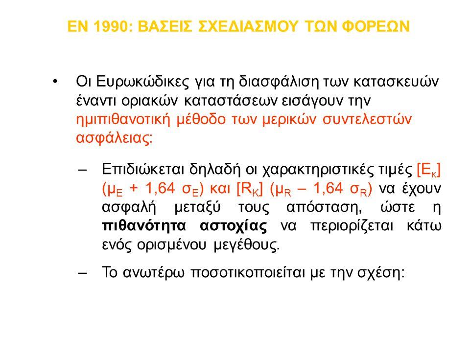 EN 1990: ΒΑΣΕΙΣ ΣΧΕΔΙΑΣΜΟΥ ΤΩΝ ΦΟΡΕΩΝ Οι Ευρωκώδικες για τη διασφάλιση των κατασκευών έναντι οριακών καταστάσεων εισάγουν την ημιπιθανοτική μέθοδο των