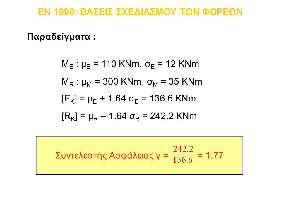 Μ Ε : μ Ε = 110 KNm, σ Ε = 12 KNm Μ R : μ M = 300 KNm, σ M = 35 KNm [E K ] = μ E + 1.64 σ E = 136.6 KNm [R K ] = μ R – 1.64 σ R = 242.2 KNm Συντελεστή