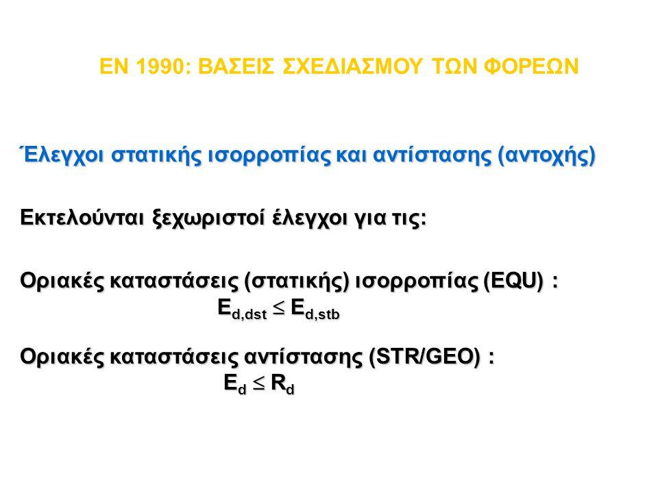 Έλεγχοι στατικής ισορροπίας και αντίστασης (αντοχής) Εκτελούνται ξεχωριστοί έλεγχοι για τις: Οριακές καταστάσεις (στατικής) ισορροπίας (EQU) : E d,dst