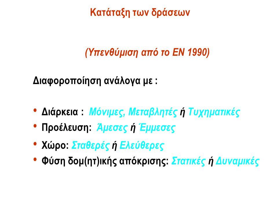 Κατάταξη των δράσεων (Υπενθύμιση από το ΕΝ 1990) Διαφοροποίηση ανάλογα με : Διάρκεια : Μόνιμες, Μεταβλητές ή Τυχηματικές Προέλευση: Άμεσες ή Έμμεσες Χ