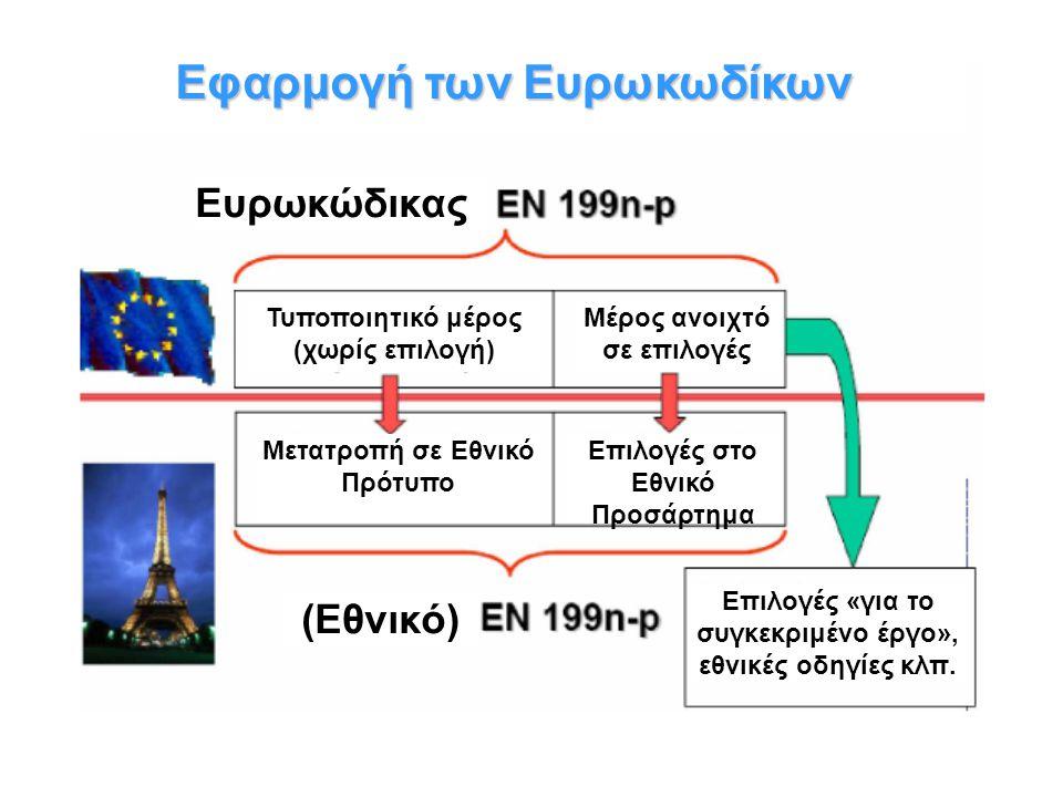 Εφαρμογή των Ευρωκωδίκων Ευρωκώδικας Τυποποιητικό μέρος (χωρίς επιλογή) Μέρος ανοιχτό σε επιλογές Μετατροπή σε Εθνικό Πρότυπο Επιλογές στο Εθνικό Προσ