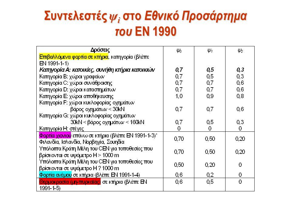 Συντελεστές ψ i στο Εθνικό Προσάρτημα του ΕΝ 1990