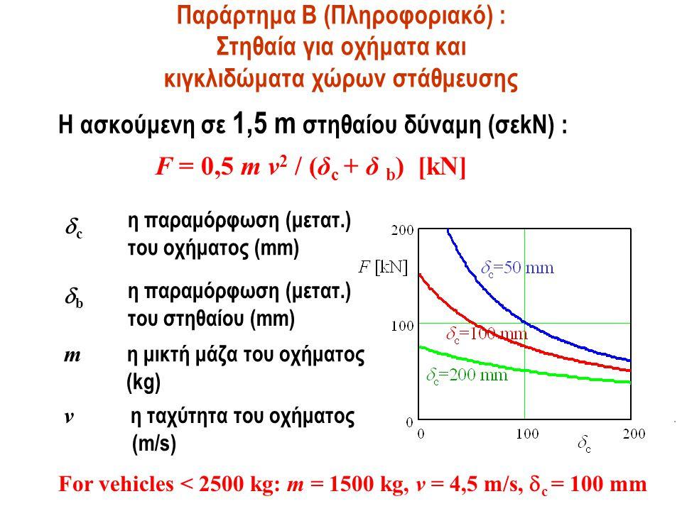 Παράρτημα Β (Πληροφοριακό) : Στηθαία για οχήματα και κιγκλιδώματα χώρων στάθμευσης Η ασκούμενη σε 1,5 m στηθαίου δύναμη (σεkN) : F = 0,5 m v 2 / (δ c