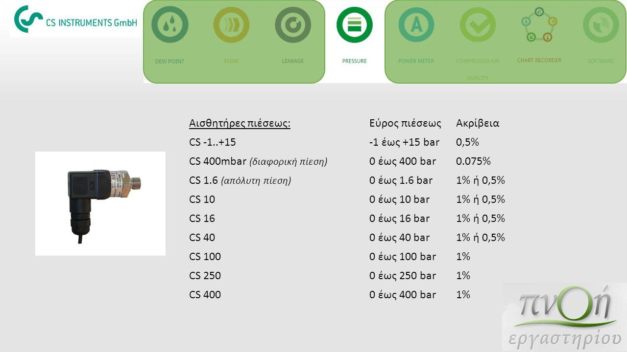 Αισθητήρες πιέσεως:Εύρος πιέσεωςΑκρίβεια CS -1..+15-1 έως +15 bar0,5% CS 400mbar (διαφορική πίεση) 0 έως 400 bar0.075% CS 1.6 (απόλυτη πίεση) 0 έως 1.