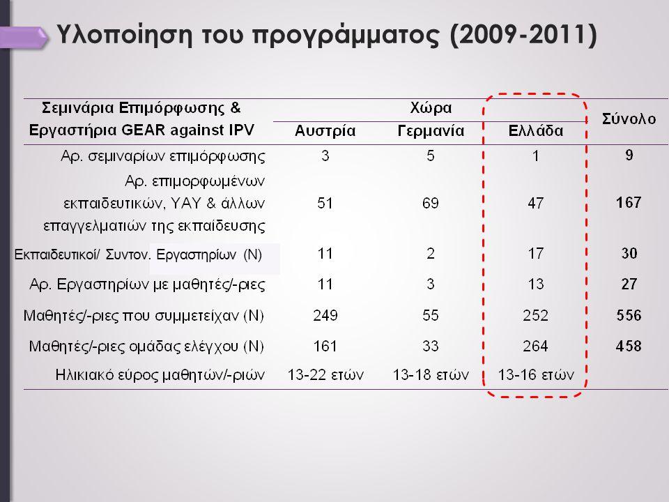Υλοποίηση του προγράμματος (2009-2011) Εκπαιδευτικοί/ Συντον. Εργαστηρίων (Ν)