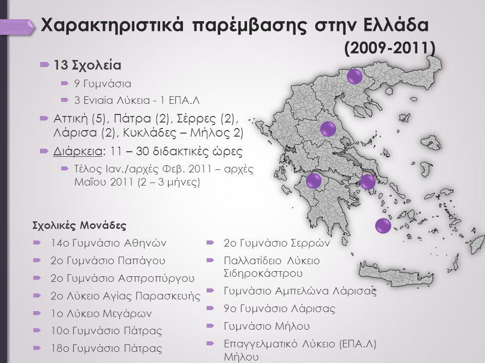 Χαρακτηριστικά παρέμβασης στην Ελλάδα (2009-2011)  13 Σχολεία  9 Γυμνάσια  3 Ενιαία Λύκεια - 1 ΕΠΑ.Λ  Αττική (5), Πάτρα (2), Σέρρες (2), Λάρισα (2), Κυκλάδες – Μήλος 2)  Διάρκεια: 11 – 30 διδακτικές ώρες  Τέλος Ιαν./αρχές Φεβ.