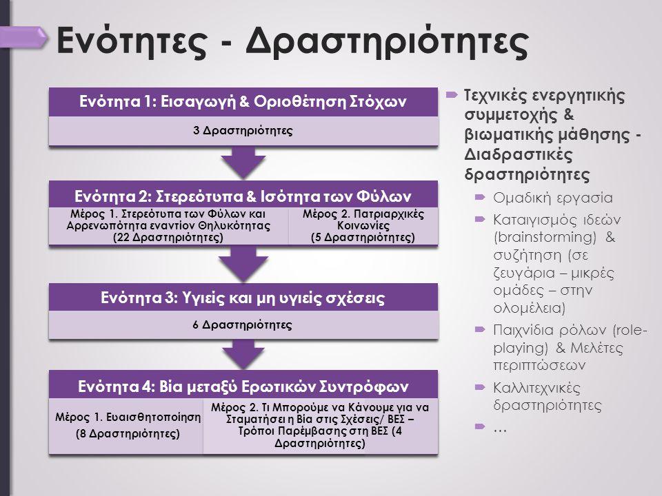 Ενότητες - Δραστηριότητες  Τεχνικές ενεργητικής συμμετοχής & βιωματικής μάθησης - Διαδραστικές δραστηριότητες  Ομαδική εργασία  Καταιγισμός ιδεών (brainstorming) & συζήτηση (σε ζευγάρια – μικρές ομάδες – στην ολομέλεια)  Παιχνίδια ρόλων (role- playing) & Μελέτες περιπτώσεων  Καλλιτεχνικές δραστηριότητες …… Ενότητα 3: Υγιείς και μη υγιείς σχέσεις Ενότητα 4: Βία μεταξύ Ερωτικών Συντρόφων Μέρος 1.