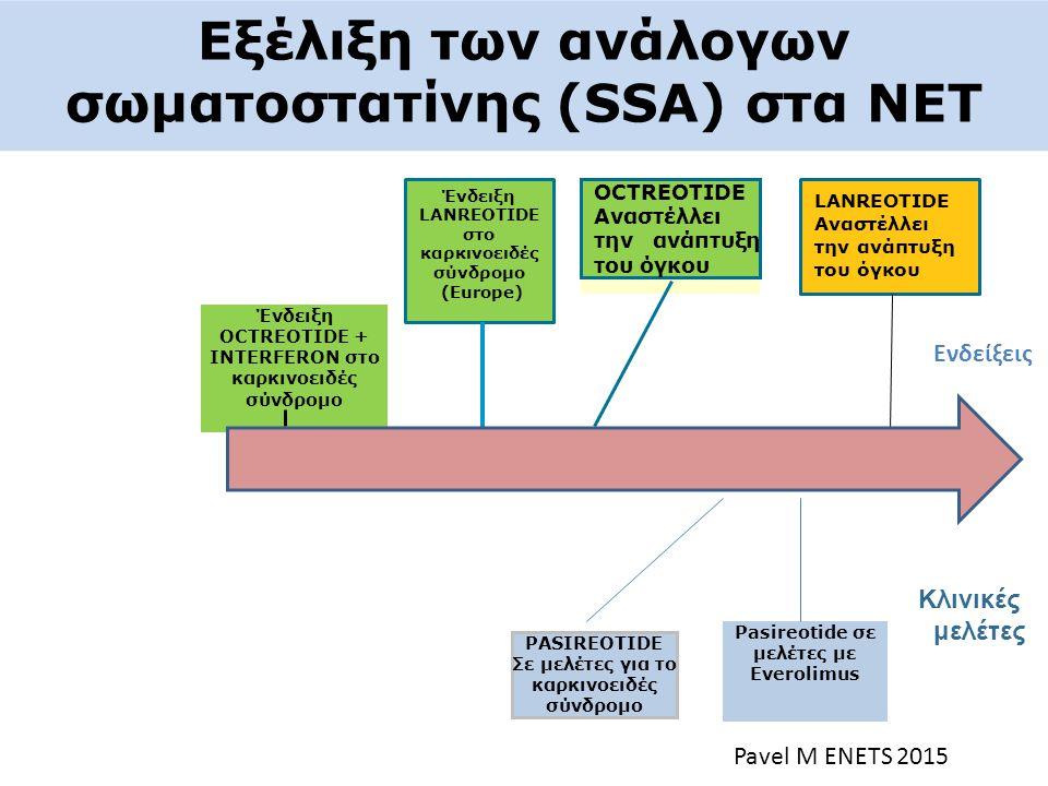 Εξέλιξη των ανάλογων σωματοστατίνης (SSA) στα ΝΕΤ Ένδειξη OCTREOTIDE + INTERFERON στο καρκινοειδές σύνδρομο Ένδειξη LANREOTIDE στο καρκινοειδές σύνδρο