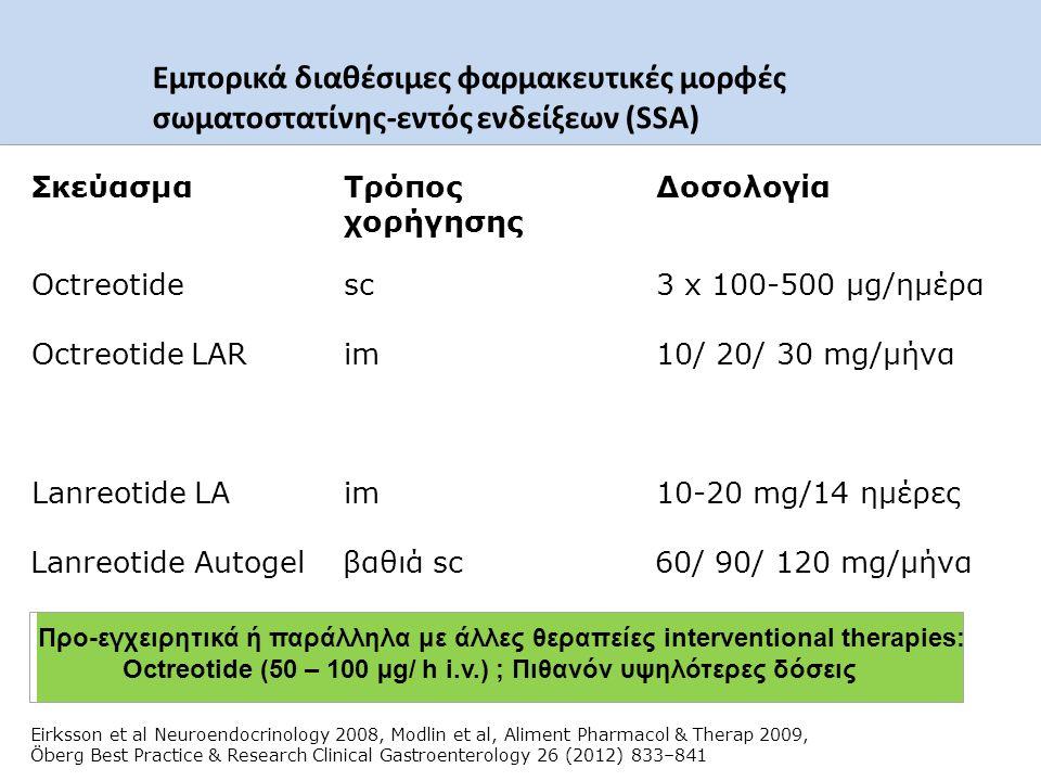 Εμπορικά διαθέσιμες φαρμακευτικές μορφές σωματοστατίνης-εντός ενδείξεων (SSA) ΣκεύασμαΤρόπος χορήγησης Δοσολογία Octreotidesc3 x 100-500 μg/ημέρα Octr