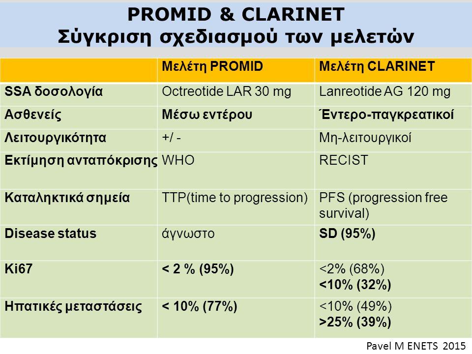 PROMID & CLARINET Σύγκριση σχεδιασμού των μελετών Μελέτη PROMIDΜελέτη CLARINET SSA δοσολογίαOctreotide LAR 30 mgLanreotide AG 120 mg ΑσθενείςΜέσω εντέ