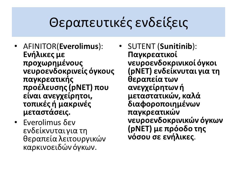 Θεραπευτικές ενδείξεις AFINITOR(Everolimus): Ενήλικες με προχωρημένους νευροενδοκρινείς όγκους παγκρεατικής προέλευσης (pNET) που είναι ανεγχείρητοι,