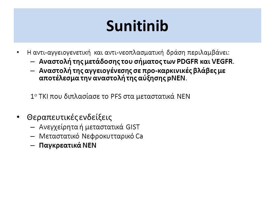 Sunitinib Η αντι-αγγειογενετική και αντι-νεοπλασματική δράση περιλαμβάνει: – Αναστολή της μετάδοσης του σήματος των PDGFR και VEGFR. – Αναστολή της αγ