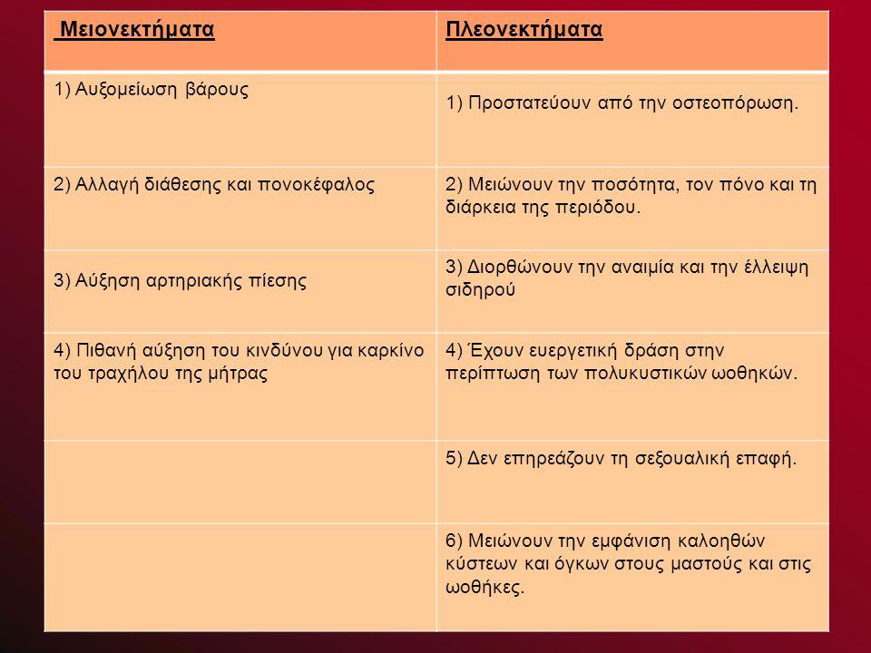 ΜειονεκτήματαΠλεονεκτήματα 1) Αυξομείωση βάρους 1) Προστατεύουν από την οστεοπόρωση.