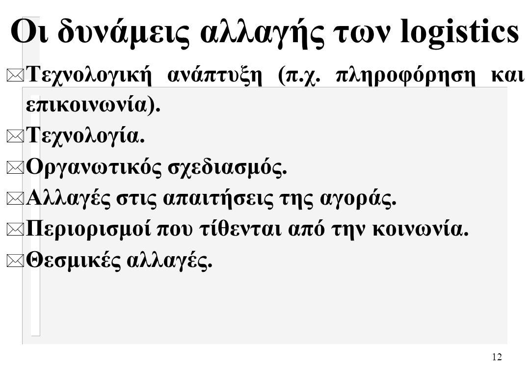 12 Οι δυνάμεις αλλαγής των logistics * Τεχνολογική ανάπτυξη (π.χ. πληροφόρηση και επικοινωνία). * Τεχνολογία. * Οργανωτικός σχεδιασμός. * Αλλαγές στις