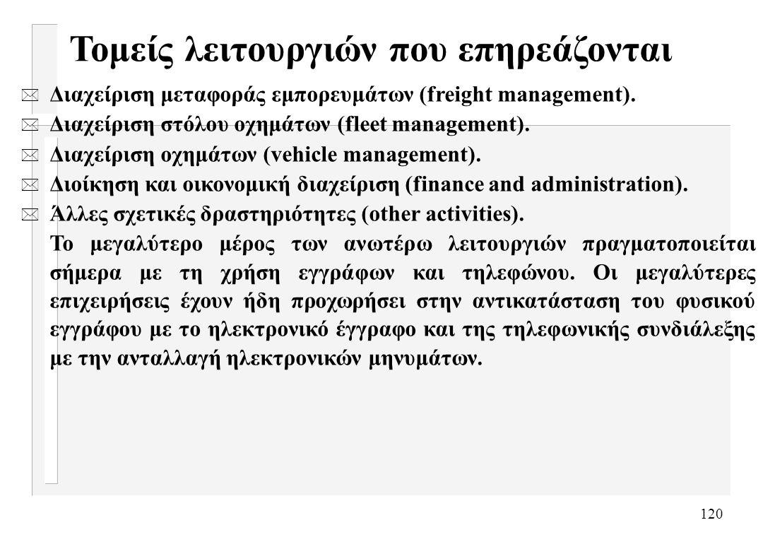 120 Τομείς λειτουργιών που επηρεάζονται * Διαχείριση μεταφοράς εμπορευμάτων (freight management). * Διαχείριση στόλου οχημάτων (fleet management). * Δ
