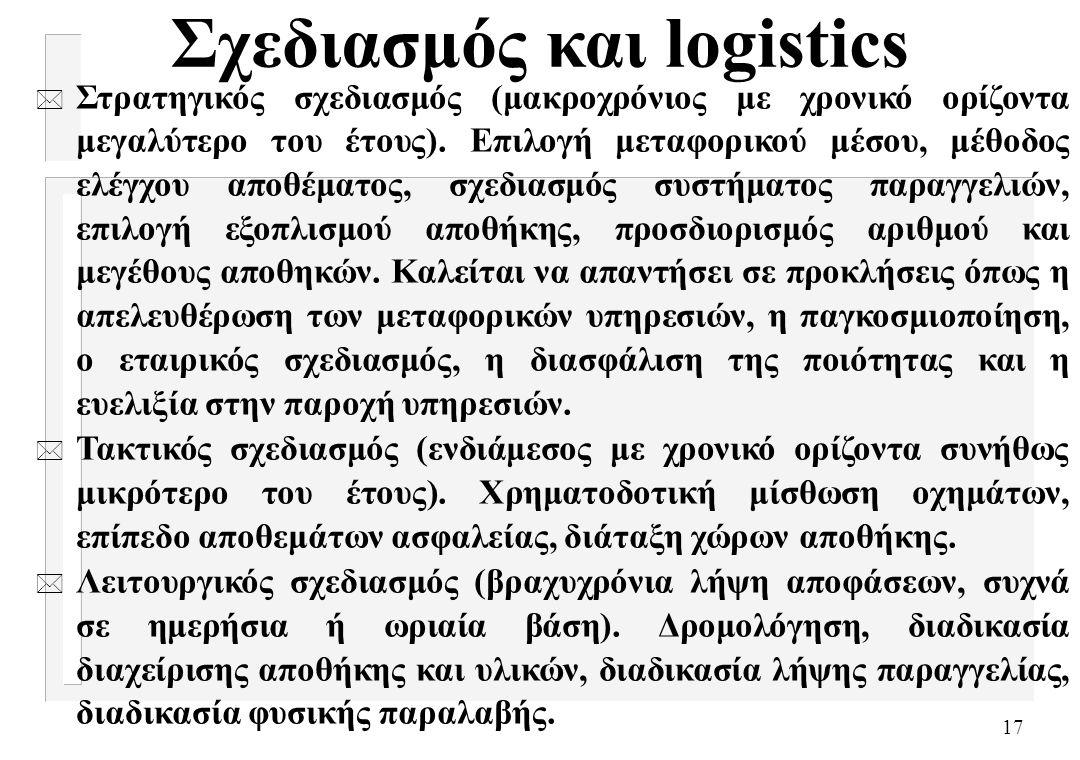 17 Σχεδιασμός και logistics * Στρατηγικός σχεδιασμός (μακροχρόνιος με χρονικό ορίζοντα μεγαλύτερο του έτους). Επιλογή μεταφορικού μέσου, μέθοδος ελέγχ