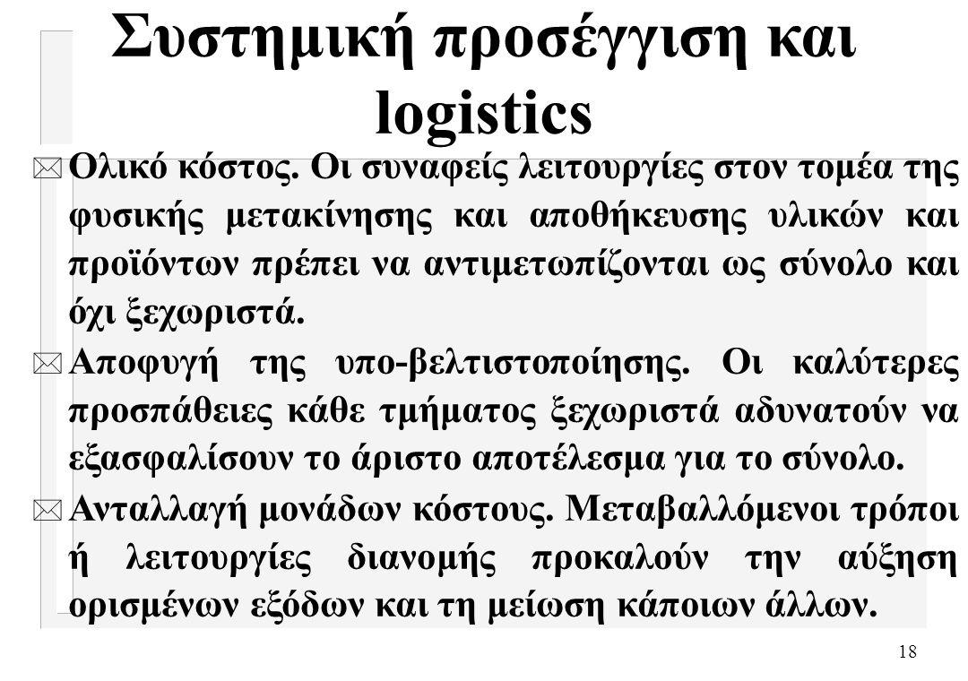 18 Συστημική προσέγγιση και logistics * Ολικό κόστος. Οι συναφείς λειτουργίες στον τομέα της φυσικής μετακίνησης και αποθήκευσης υλικών και προϊόντων