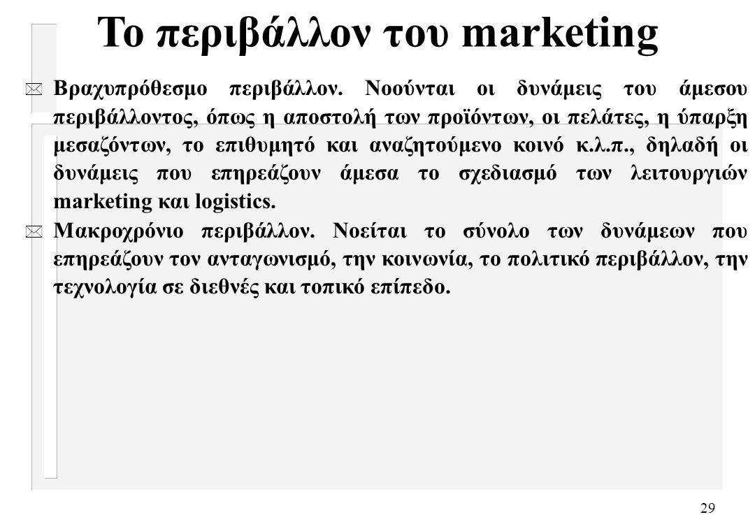 29 Το περιβάλλον του marketing * Βραχυπρόθεσμο περιβάλλον. Νοούνται οι δυνάμεις του άμεσου περιβάλλοντος, όπως η αποστολή των προϊόντων, οι πελάτες, η