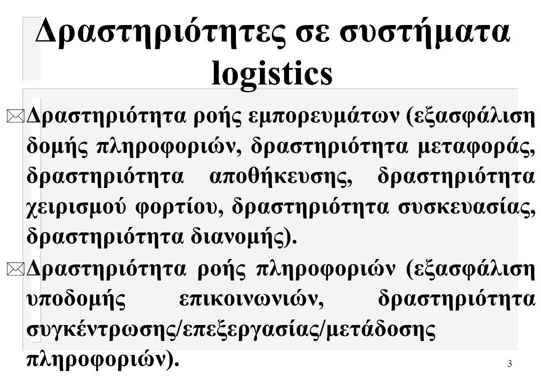 3 Δραστηριότητες σε συστήματα logistics * Δραστηριότητα ροής εμπορευμάτων (εξασφάλιση δομής πληροφοριών, δραστηριότητα μεταφοράς, δραστηριότητα αποθήκ