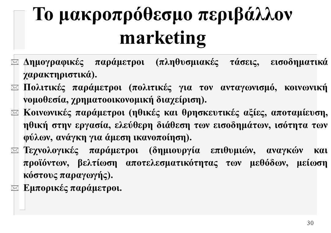 30 Το μακροπρόθεσμο περιβάλλον marketing * Δημογραφικές παράμετροι (πληθυσμιακές τάσεις, εισοδηματικά χαρακτηριστικά). * Πολιτικές παράμετροι (πολιτικ