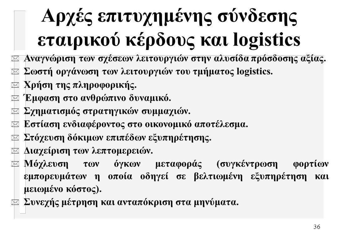 36 Αρχές επιτυχημένης σύνδεσης εταιρικού κέρδους και logistics * Αναγνώριση των σχέσεων λειτουργιών στην αλυσίδα πρόσδοσης αξίας. * Σωστή οργάνωση των