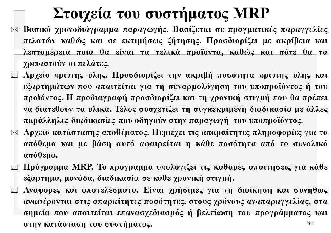 89 Στοιχεία του συστήματος MRP * Βασικό χρονοδιάγραμμα παραγωγής. Βασίζεται σε πραγματικές παραγγελίες πελατών καθώς και σε εκτιμήσεις ζήτησης. Προσδι