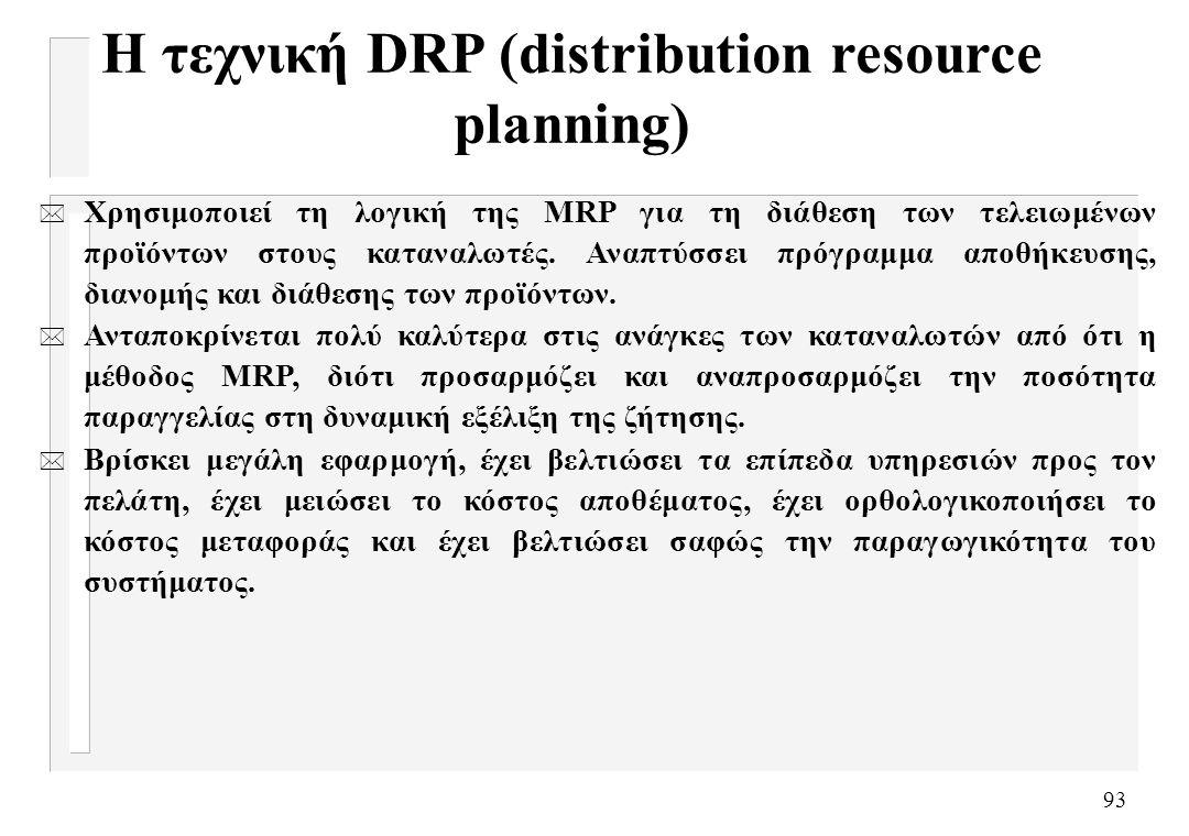 93 Η τεχνική DRP (distribution resource planning) * Χρησιμοποιεί τη λογική της MRP για τη διάθεση των τελειωμένων προϊόντων στους καταναλωτές. Αναπτύσ