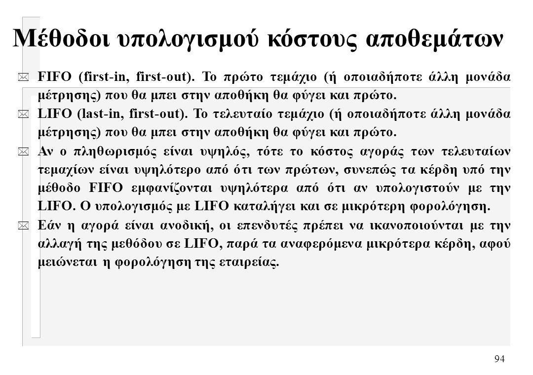 94 Μέθοδοι υπολογισμού κόστους αποθεμάτων * FIFO (first-in, first-out). Το πρώτο τεμάχιο (ή οποιαδήποτε άλλη μονάδα μέτρησης) που θα μπει στην αποθήκη