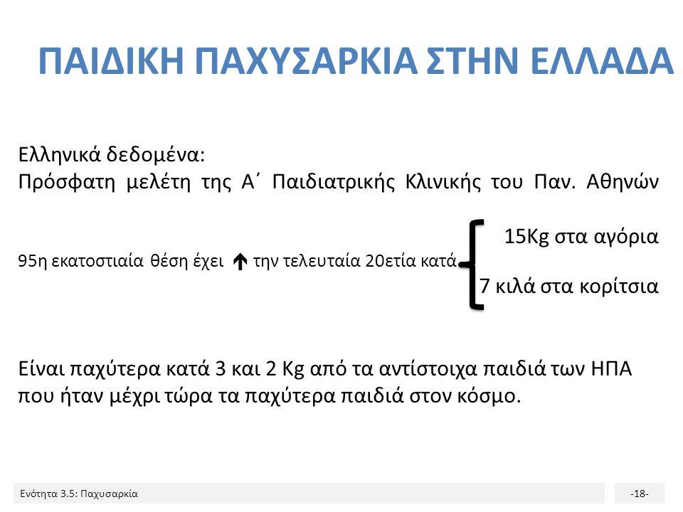 Ενότητα 3.5: Παχυσαρκία-18- ΠΑΙΔΙΚΗ ΠΑΧΥΣΑΡΚΙΑ ΣΤΗΝ ΕΛΛΑΔΑ Ελληνικά δεδομένα: Πρόσφατη μελέτη της Α΄ Παιδιατρικής Κλινικής του Παν. Αθηνών 15Kg στα αγ