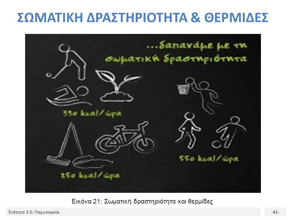 Ενότητα 3.5: Παχυσαρκία-41- Εικόνα 21: Σωματική δραστηριότητα και θερμίδες ΣΩΜΑΤΙΚΗ ΔΡΑΣΤΗΡΙΟΤΗΤΑ & ΘΕΡΜΙΔΕΣ