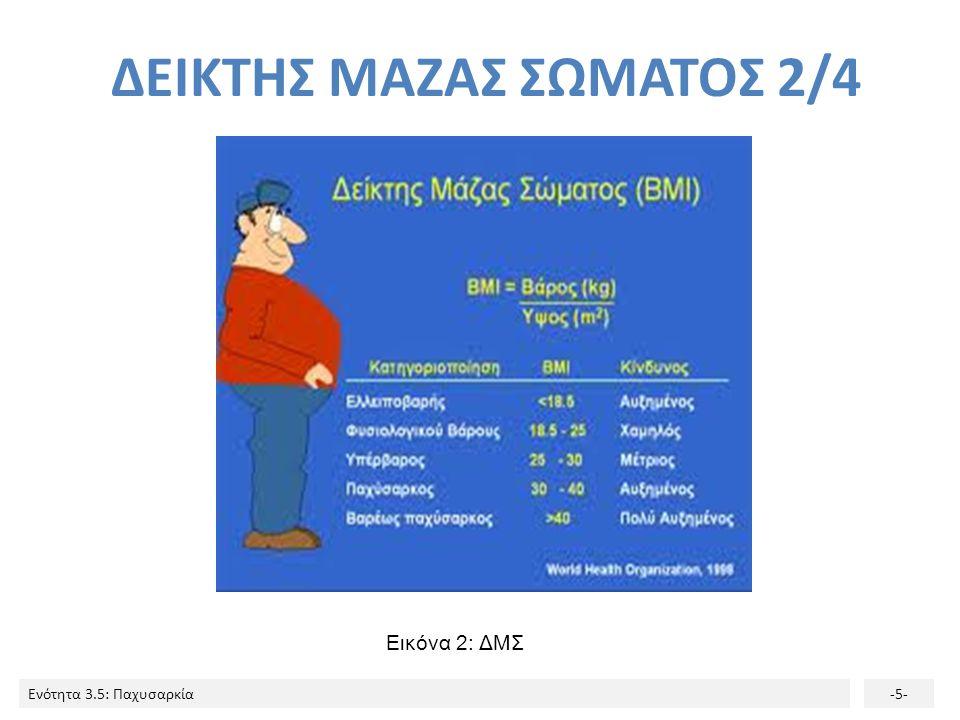 Ενότητα 3.5: Παχυσαρκία-5- Εικόνα 2: ΔΜΣ ΔΕΙΚΤΗΣ ΜΑΖΑΣ ΣΩΜΑΤΟΣ 2/4