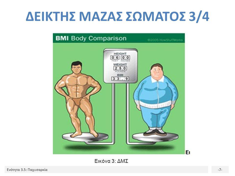 Ενότητα 3.5: Παχυσαρκία-7- Εικόνα 3: ΔΜΣ ΔΕΙΚΤΗΣ ΜΑΖΑΣ ΣΩΜΑΤΟΣ 3/4