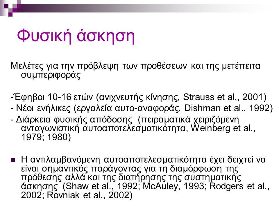 Φυσική άσκηση Μελέτες για την πρόβλεψη των προθέσεων και της μετέπειτα συμπεριφοράς -Έφηβοι 10-16 ετών (ανιχνευτής κίνησης, Strauss et al., 2001) - Νέοι ενήλικες (εργαλεία αυτο-αναφοράς, Dishman et al., 1992) - Διάρκεια φυσικής απόδοσης (πειραματικά χειριζόμενη ανταγωνιστική αυτοαποτελεσματικότητα, Weinberg et al., 1979; 1980) Η αντιλαμβανόμενη αυτοαποτελεσματικότητα έχει δειχτεί να είναι σημαντικός παράγοντας για τη διαμόρφωση της πρόθεσης αλλά και της διατήρησης της συστηματικής άσκησης (Shaw et al., 1992; McAuley, 1993; Rodgers et al., 2002; Rovniak et al., 2002)