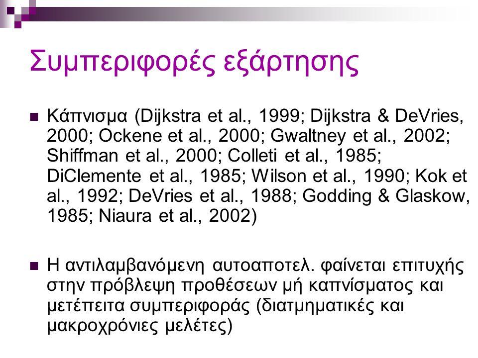 Συμπεριφορές εξάρτησης Κάπνισμα (Dijkstra et al., 1999; Dijkstra & DeVries, 2000; Ockene et al., 2000; Gwaltney et al., 2002; Shiffman et al., 2000; Colleti et al., 1985; DiClemente et al., 1985; Wilson et al., 1990; Kok et al., 1992; DeVries et al., 1988; Godding & Glaskow, 1985; Niaura et al., 2002) Η αντιλαμβανόμενη αυτοαποτελ.