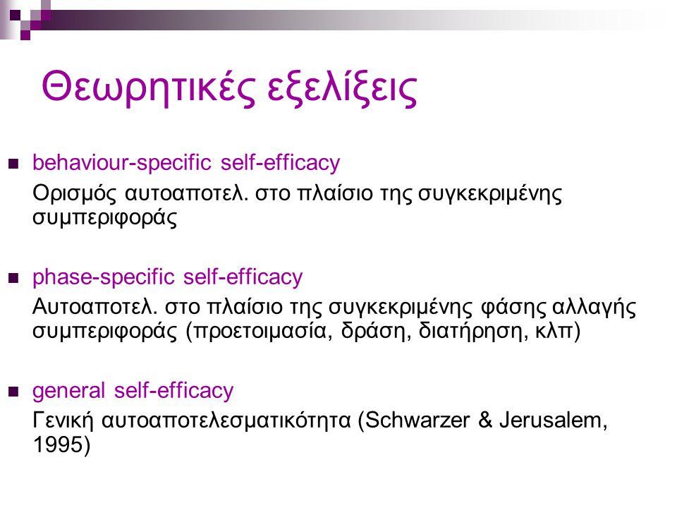 Θεωρητικές εξελίξεις behaviour-specific self-efficacy Ορισμός αυτοαποτελ.