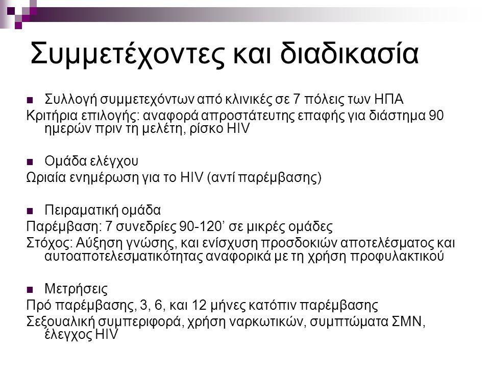 Συμμετέχοντες και διαδικασία Συλλογή συμμετεχόντων από κλινικές σε 7 πόλεις των ΗΠΑ Κριτήρια επιλογής: αναφορά απροστάτευτης επαφής για διάστημα 90 ημερών πριν τη μελέτη, ρίσκο HIV Ομάδα ελέγχου Ωριαία ενημέρωση για το HIV (αντί παρέμβασης) Πειραματική ομάδα Παρέμβαση: 7 συνεδρίες 90-120' σε μικρές ομάδες Στόχος: Αύξηση γνώσης, και ενίσχυση προσδοκιών αποτελέσματος και αυτοαποτελεσματικότητας αναφορικά με τη χρήση προφυλακτικού Μετρήσεις Πρό παρέμβασης, 3, 6, και 12 μήνες κατόπιν παρέμβασης Σεξουαλική συμπεριφορά, χρήση ναρκωτικών, συμπτώματα ΣΜΝ, έλεγχος HIV